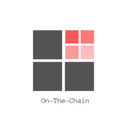 On-The-Chain